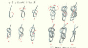 How to tie a figure 8 knot