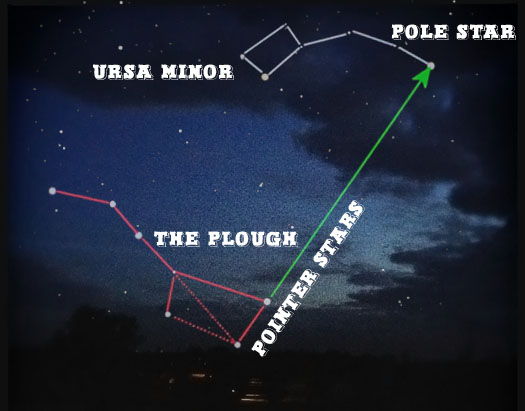 How to find the Pole star